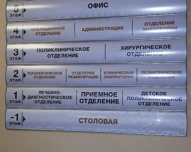 Указатели для медицинского центра